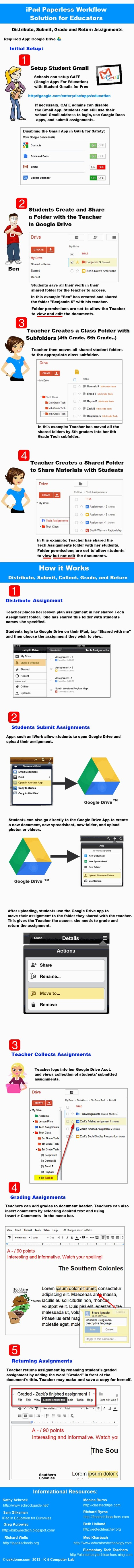 The Step-By-Step iPad Workflow For Teachers - Infographic | IPAD, un nuevo concepto socio-educativo! | Scoop.it