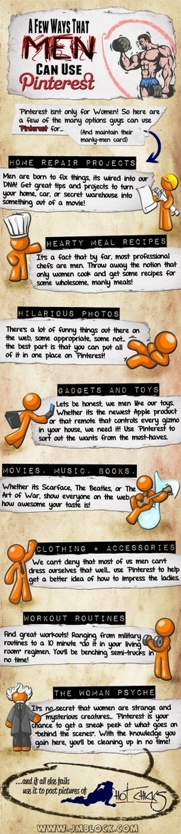 [INFOGRAPHIC] A Few Ways That Men Can Use Pinterest | INFOGRAPHICS | Scoop.it
