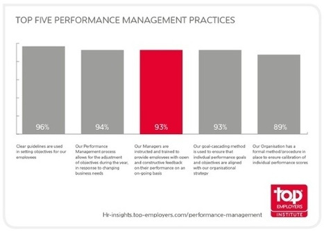 #HR Key trend in Performance #Management: On-going coaching and feedback | #HR #RRHH Making love and making personal #branding #leadership | Scoop.it