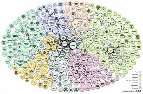 Les MÉTADONNÉES et la loi renseignement - Signal » Blog Archive » EU.org | Machines Pensantes | Scoop.it