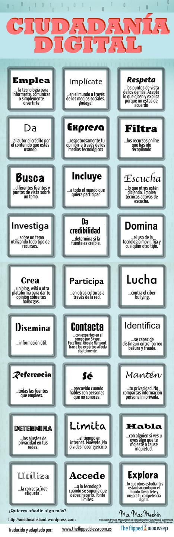 Ciudadanía Digital: algunas claves para tus alumnos | TIC y METODOLOGÍA | Scoop.it