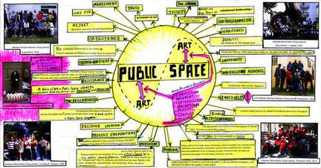 Thomas Hirschhorn & Santiago Sierra   e-flux   Social Art Practices   Scoop.it
