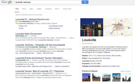 Google City Searches Now Include Hotel Booking Info In Knowledge Graph | eT-Marketing - Digital world for Tourism | Scoop.it