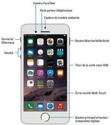 Tutoriel iPhone 6 - Introduction  | MonPcPro | Télephonie mobile et nouvelles technologies | Scoop.it