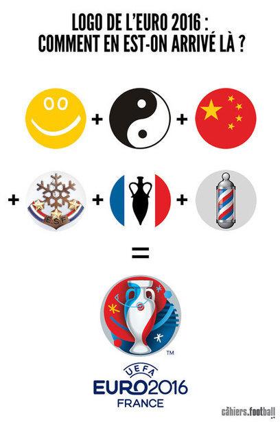 Logo de l'Euro 2016 : le décryptage   Identité visuelle   Scoop.it