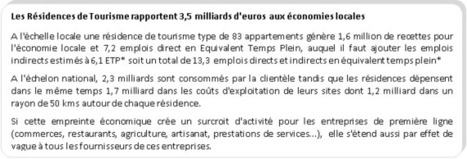 Veille info tourisme - Les Résidences de Tourisme, force vive de l'économie locale : présentation des principaux résultats de l'étude sur l'impact économique des résidences du tourisme   Tourisme news   Scoop.it