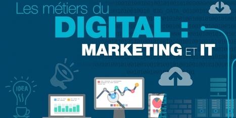 | Quel est le profil-type du marketer dans le digital? - Marketing digital | Coaching, Management, gestion et outils | Scoop.it