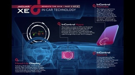All-new Jaguar XE gets smart infotainment system with 8-inch touchscreen | Being Smart | Scoop.it