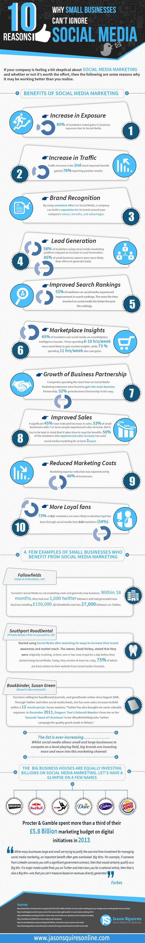INFOGRAPHIC - 10 Reasons Why Small Businesses Can't Ignore Social Media | Marketing Insights | Scoop.it