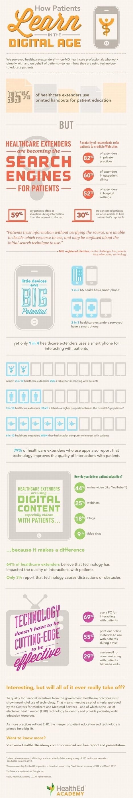 Infographic: How do patients learn in the digital age? | mHealth: Patient Centered Care-Clinical Tools-Targeting Chronic Diseases | Scoop.it