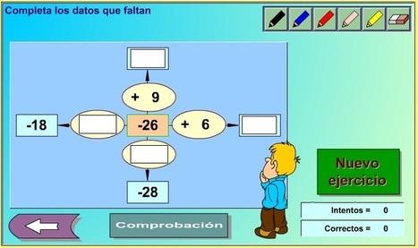 Portal de Creación e Investigación Multimedia Educativa | App para Uso Educativo - App for Education | Scoop.it