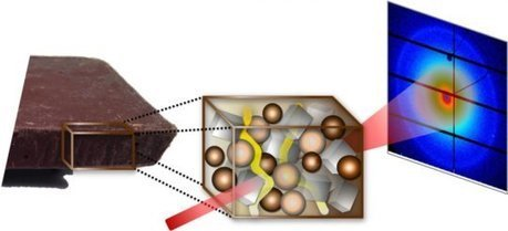 Scientists X-ray chocolate | Science-Into Food Innovation | Scoop.it