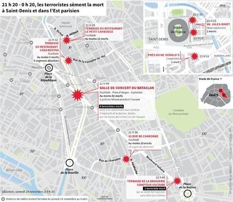 Attaques à Paris: les RUMEURS et les intox qui circulent | Le BONHEUR comme indice d'épanouissement social et économique. | Scoop.it