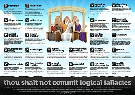 Free Technology for Teachers: 20 Videos and a Poster Explaining Logical Fallacies | Contenidos educativos digitales | Scoop.it