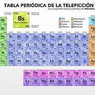 La tabla periódica de las series españolas - ABC.es | Los elementos químicos y la tabla periódica | Scoop.it