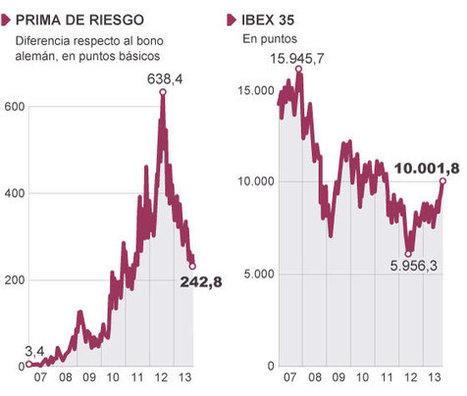 Los mercados atisban la recuperación | Legendo | Scoop.it
