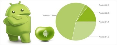 The Android is the first environment that combines numerous things | Android – Ideal For Application Development | Scoop.it
