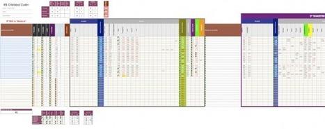 Cuaderno del profesor en Excel muy fácil + manual.- | JORGE VALENCIA GONZALES | Scoop.it