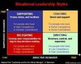 Situational Leadership in the Recruiting Process - WorkPuzzle | 21st Century Leadership | Scoop.it