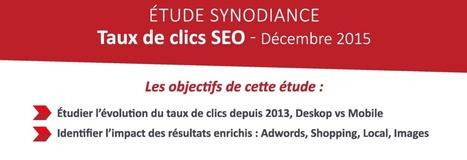 L'évolution du taux de clics dans les résultats de recherche Google [Infographie] | Référencement naturel, liens sponsorisés + stratégie de Google | Scoop.it
