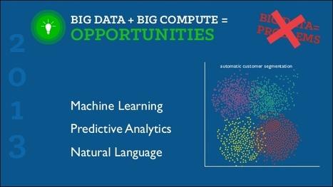SugarCRM shops for natural-language predictive sales tool | Big Data & Storytelling | Scoop.it