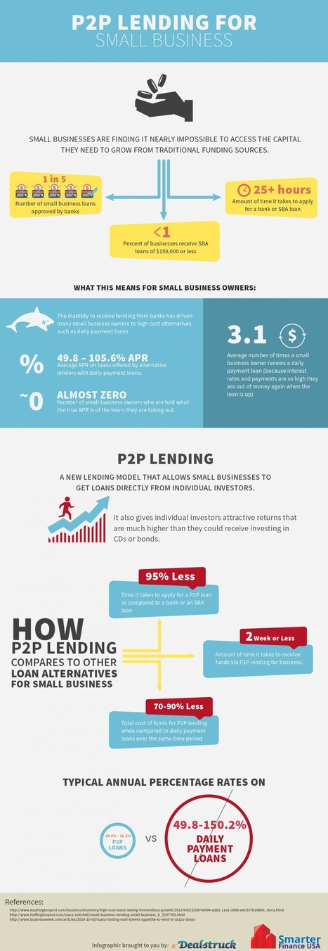 How P2P Lending Works for Small Businesses | P2P and Social Lending: Global Trends | Scoop.it