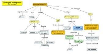 CmapTools: Cómo recuperar los estilos por defecto en un Cmap | Educación 2.0 | Scoop.it