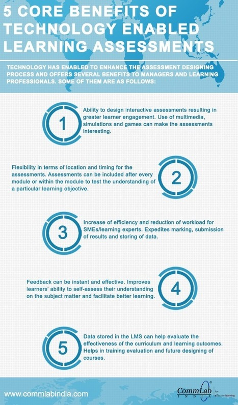 [Infographic] 5 core benefits of technology enabled learning assessments | Edumorfosis.it | Scoop.it