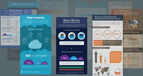 VISME: La nueva herramienta digital para presentaciones - Analitica.com | Herramientas web 2.0 para educación | Scoop.it