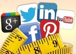 What Should Churches Measure On Social Media? | Social Media Measurement: My Personal Learning Network | Scoop.it