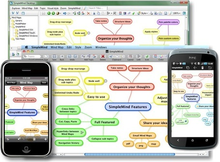 SimpleMind - desktop mind mapping tool | Resources for DNLE for 21st Century | Scoop.it