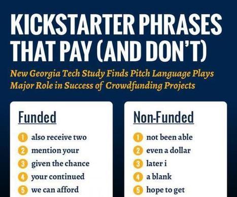 Language used in crowdfunding campaigns can predict success, failure | Micromecenado #Galician @IthCrowdfunding www.ithcrowdfunding.org | Scoop.it