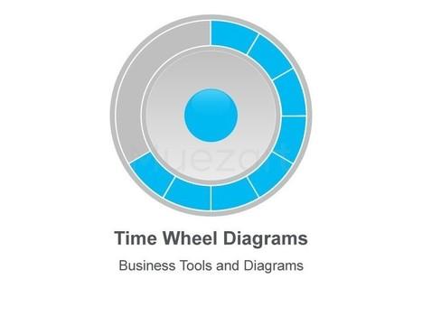 Time Wheel Diagram - Editable in Keynote   wheel diagram   Scoop.it