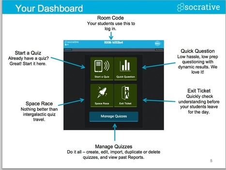 New Socrative 2.0 Guide for Teachers ~ Educational Technology and Mobile Learning | path to Ithaca | Scoop.it