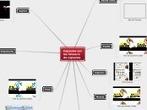 Carte mentale sur les apps pour créer des capsules | ENT | Scoop.it