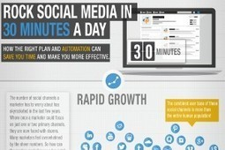 Great Social Media Marketing in 30 Minutes a Day - BrandonGaille.com | Social Media Marketing | Scoop.it