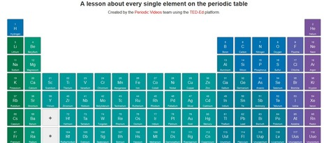 TED-Ed | Interactive Periodic Table - Fantastic! | Research Capacity-Building in Africa | Scoop.it
