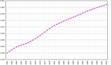Demographics and Population of Puerto Rico | Puerto Rico, Kaitlyn Settlemyer | Scoop.it