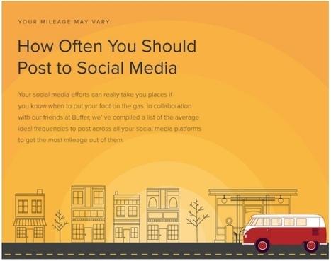 [infographie] Combien de publications par réseaux sociaux ? | Réseaux sociaux & E-réputation | Scoop.it