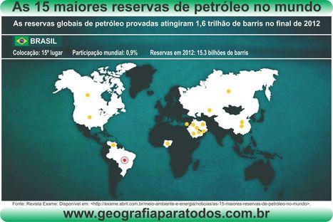 Quinze maiores reservas de petróleo do mundo | Energia e urbanização da sociedade | Scoop.it
