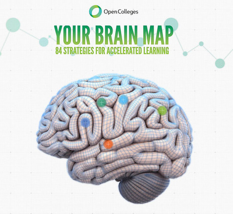 Open Colleges Presents Your Brain Map: 84 Strategies for Accelerated Learning | Technology for the classroom | Scoop.it