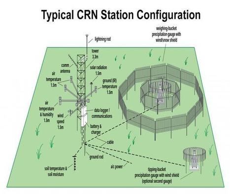 Picture Climate: What's a USCRN Station? | National Climatic Data Center (NCDC) | Sustain Our Earth | Scoop.it
