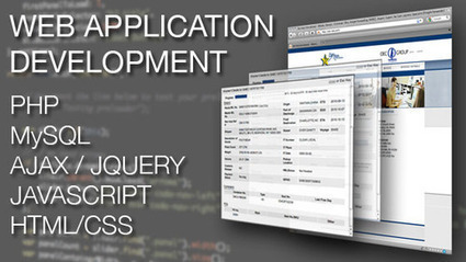 Hire quality web developers for e-commerce and reap huge profits | RightWay Solution | Scoop.it