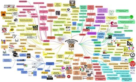 15Mreload: Mutaciones, Proyecciones, Alternativas y Confluencias | Los mapas del #15M | Scoop.it