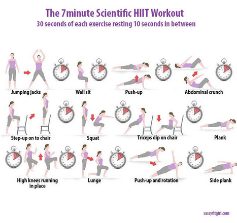 The 7 minute Scientific Workout is a High... | Sassy Fit Girl | Power :: Endurance :: Fitness | Scoop.it
