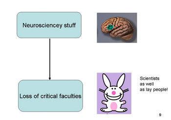 The Science of Bad Neuroscience | Open Mind & Open Heart | Scoop.it