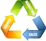 Sales Marketing Management | Medical writing services | Scoop.it