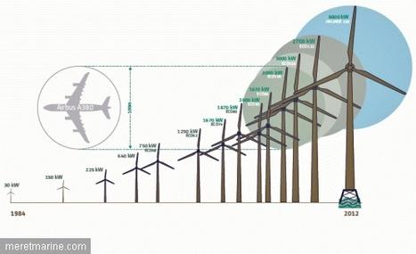 Sur le chantier de la plus grande éolienne offshore du monde | Mer et Marine | khaled | Scoop.it