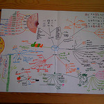 Use a Mind Map to learn Japanese | Classemapping | Scoop.it