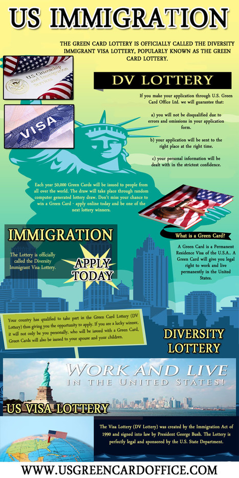 US Immigration | DV Lottery | Scoop.it